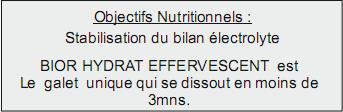 bior-hydrat-objectifs
